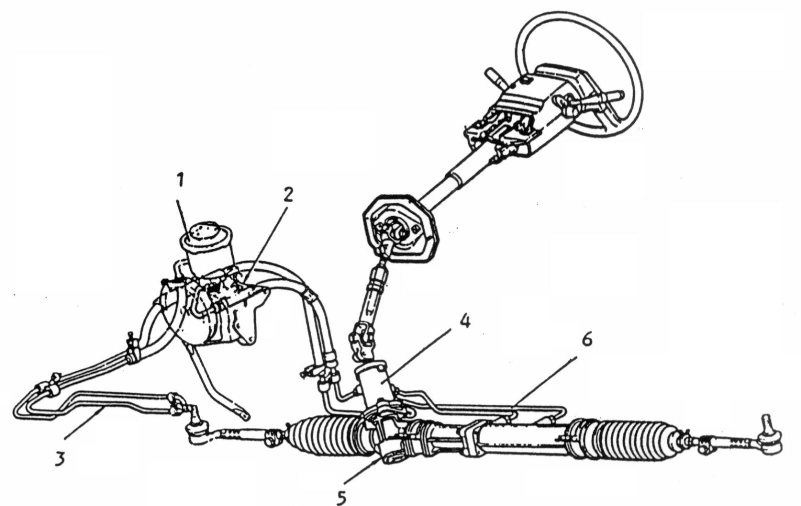Power Steering Purnama Blog