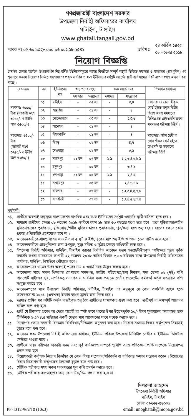 Ghatail Upazila Job Circular 2018