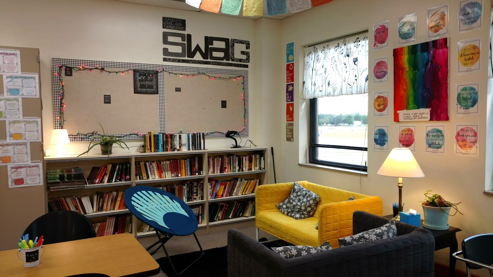 Classroom Design Research ~ The compelled educator awesome high school flexible