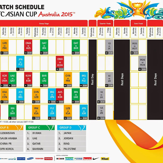 AFC Asian Cup 2015 Match Schedule in Indian Time and Match Results