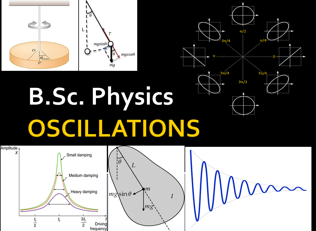 B Sc  Physics, OSCILLATIONS, Chapter 15 Notes of Physics by
