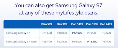 Samsung Galaxy S7 and Edge Globe Plan