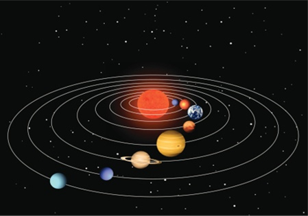 Mean what do rings on planets