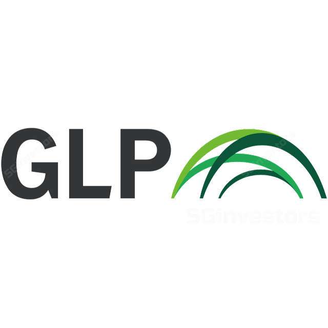 GLOBAL LOGISTIC PROP LIMITED (MC0.SI) @ SG investors.io