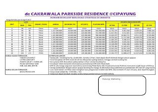 Pricelist Cakrawala Parkside Cipayung www.rumah-hook.com