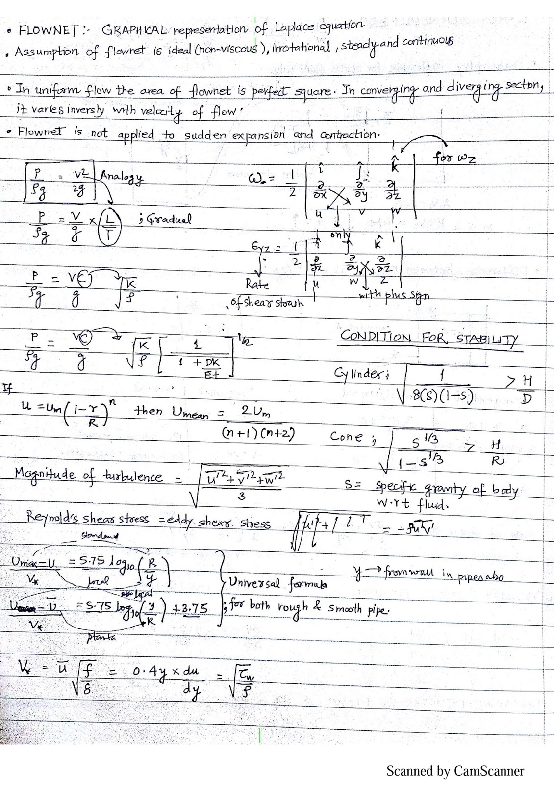 fluid mechanics notes Complete fluid mechanics objective questions for ies, gate and other competitive exams must.