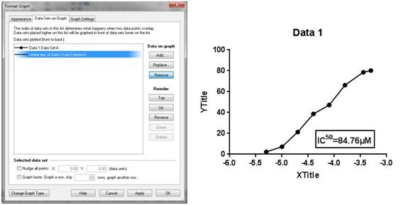 Catatan kecil seorang anak perikanan kelautan klik graphs dobel klik pada bagian graph dan hilangkan garis regresi linear linear regression line ccuart Gallery