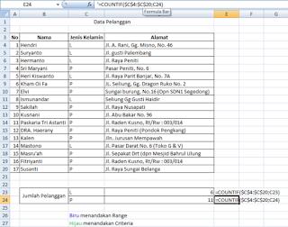 Cara Menggunakan Rumus Countif pada Microsoft Excel