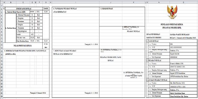 Format SKP (Sasaran Kinerja Pegawai) Terbaru