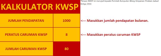 Kalkulator KWSP Excel (KWSP Contribution Rate Calculator Microsoft Excel)
