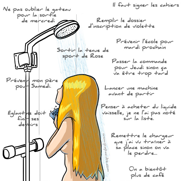 Papacube septembre 2017 - Pipe sous la douche ...