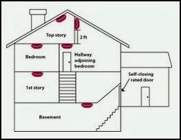 Fire Alarm Code Symbols Fire Alarm Plan Symbols wiring
