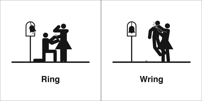 Homophones, Weakly: Ring & Wring