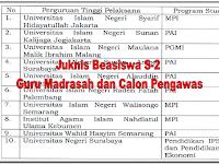 Juknis Beasiswa S2 Guru Madrasah dan calon Pengawas tahun 2017