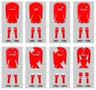 Daftar Jersey Liverpool Dari 1892 Hingga Sekarang