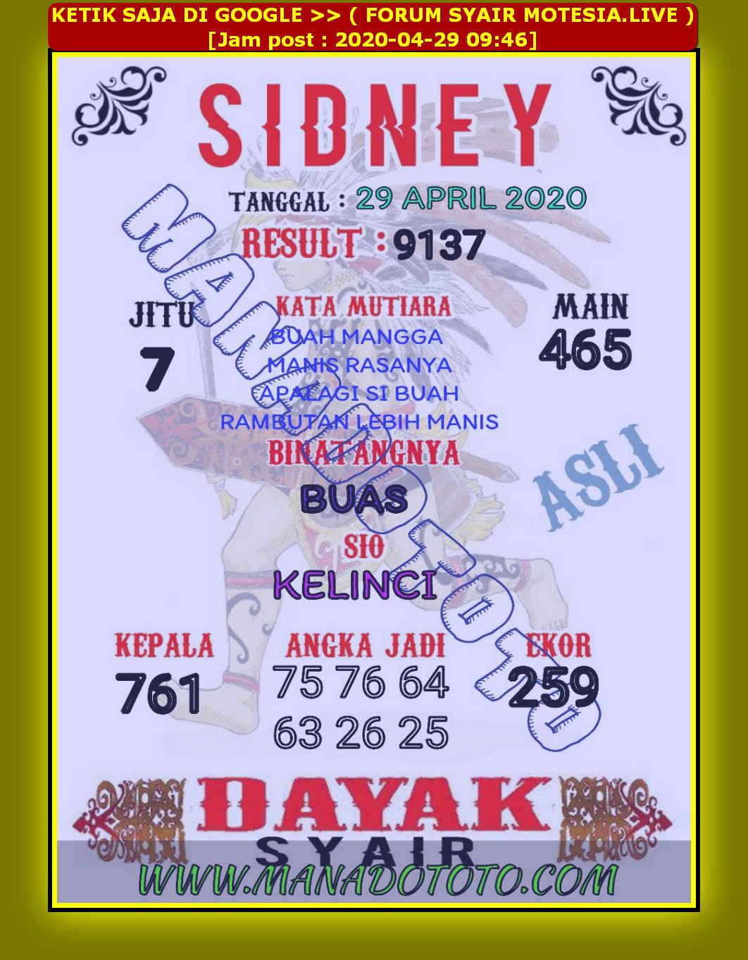 Kode syair Sydney Rabu 29 April 2020 31