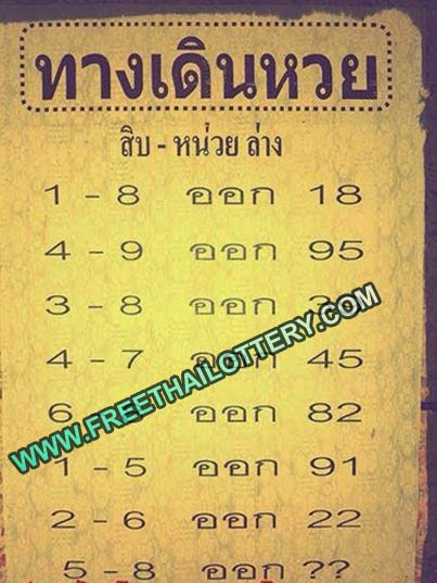 THAI LOTTO DOWN TOUCH 16-09-2014