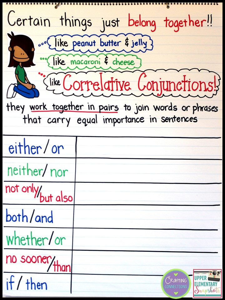 Upper Elementary Snapshots Teaching Correlative Conjunctions