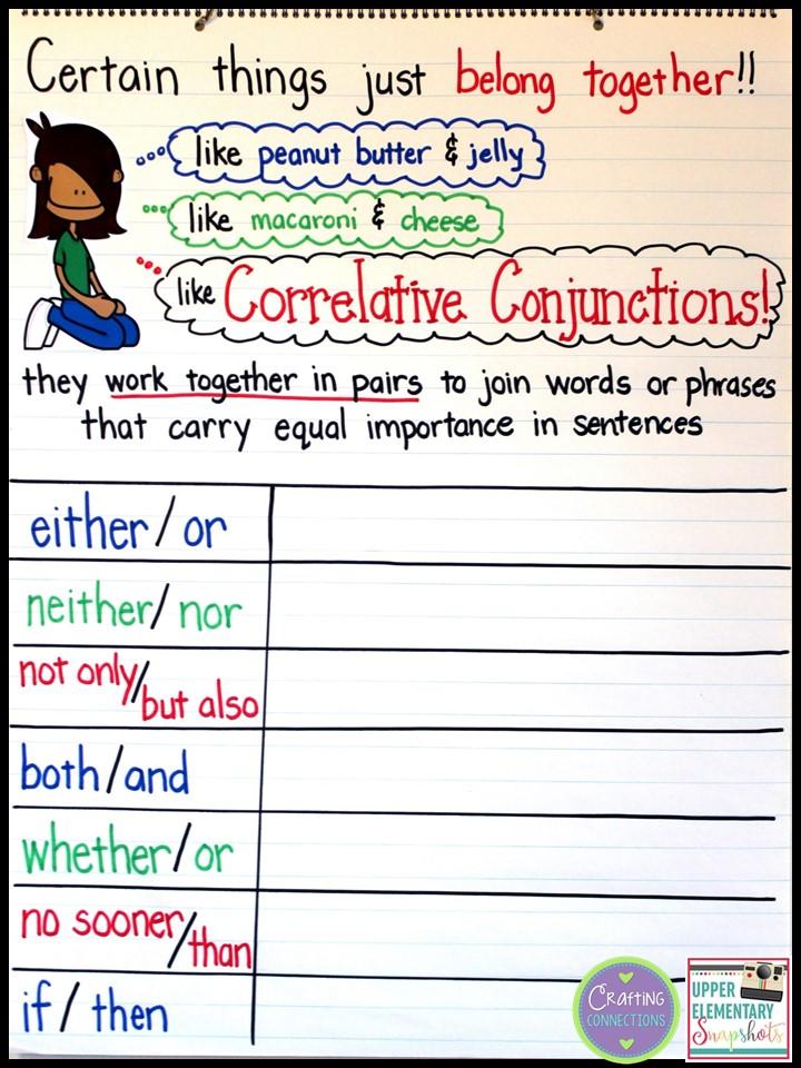 Teaching Correlative Conjunctions