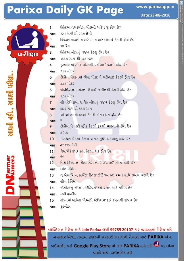 Parixa Daily GK Page Date: 23/08/2016