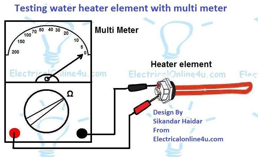 Testing Water Heater Element Using Multimeter Or Ohm Meter