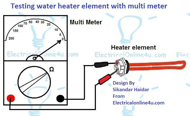 testing water heater element