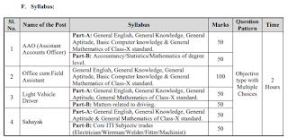 APDCL Exam scheme