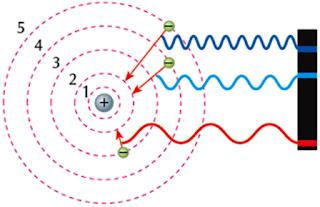 Fenomenos quanticos