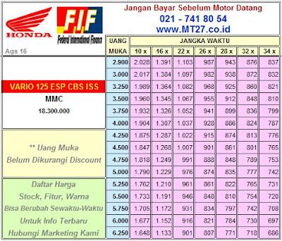 FIF Honda Vario 125 ESP CBS ISS MMC
