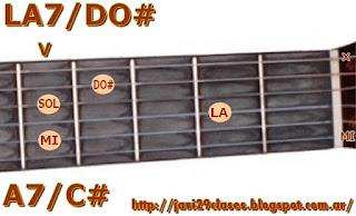 acorde guitarra chord (LA7 con bajo en DO#)
