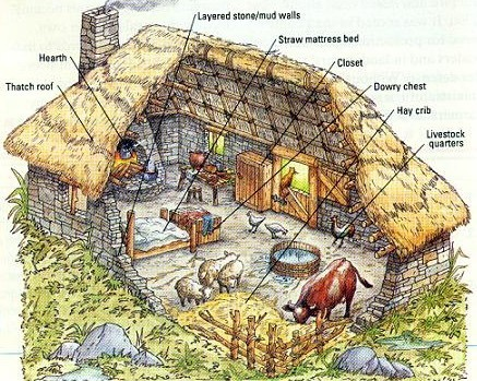 중세 유럽 집 구조