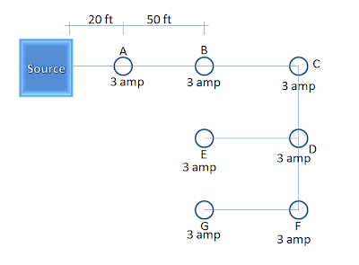 How to Calculate Voltage Drop of Distributed Loads