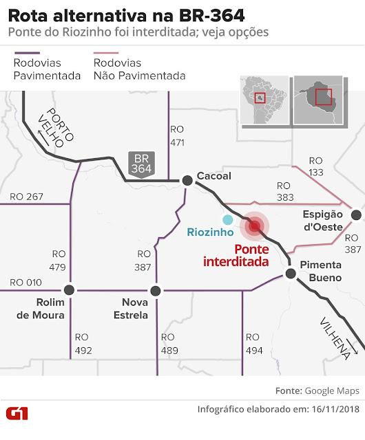 PRF divulga rota alternativa após interdição de ponte na BR 364