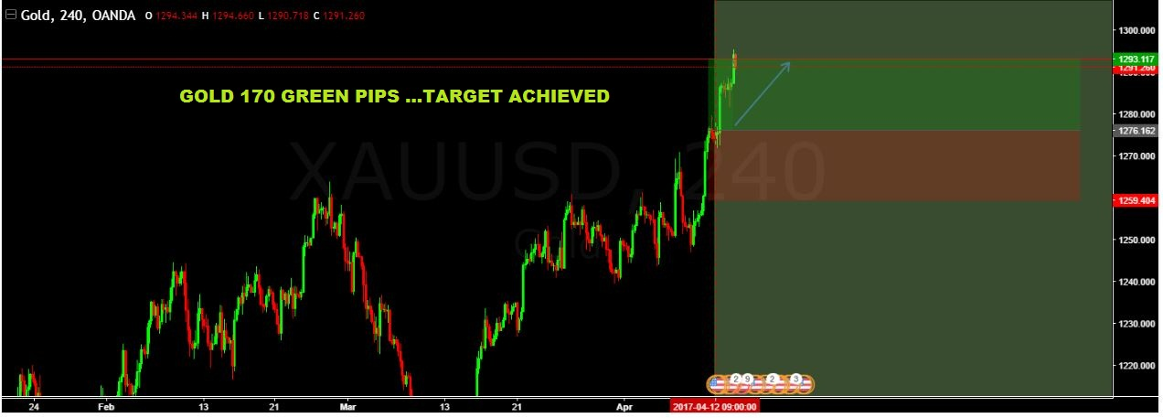 Sure Shot Forex Reviews Archives » Trusted Forex Reviews
