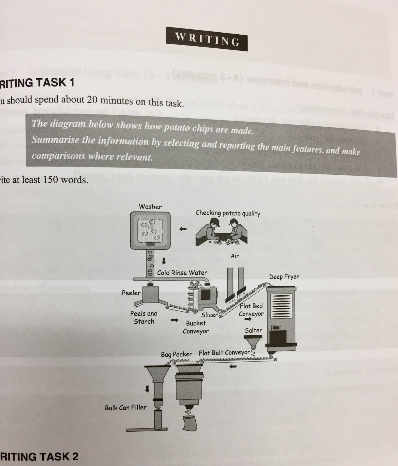 Free sample ielts writing blog task 1 diagram of how potato chips the illustrations display the process of converting potatoes into potato chips through a simple approach with the aid of some machines ccuart Choice Image