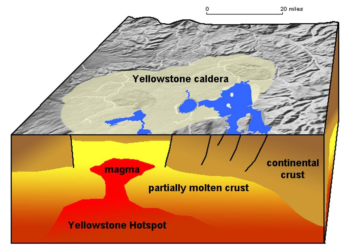 The yellowstone supervolcano has two magma chambers say scientists ccuart Images