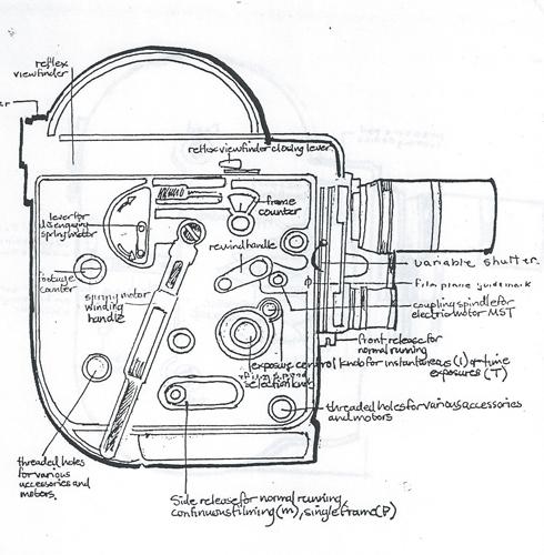 bolex camera diagrams editing luke
