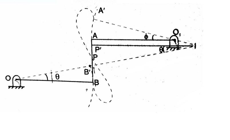 Approximate Straight Line Mechanisms Mechanical