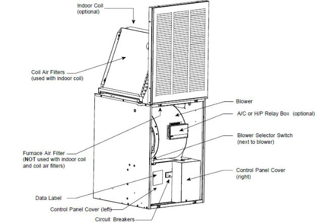 mobile home electric furnace wiring diagram  accessory