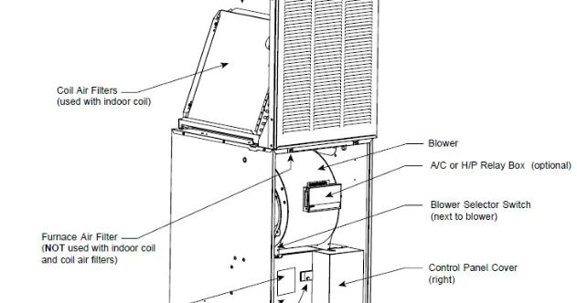 Mobile Home Repair Diy Help  Mobile Home Electric Furnace Troubleshooting And Repair