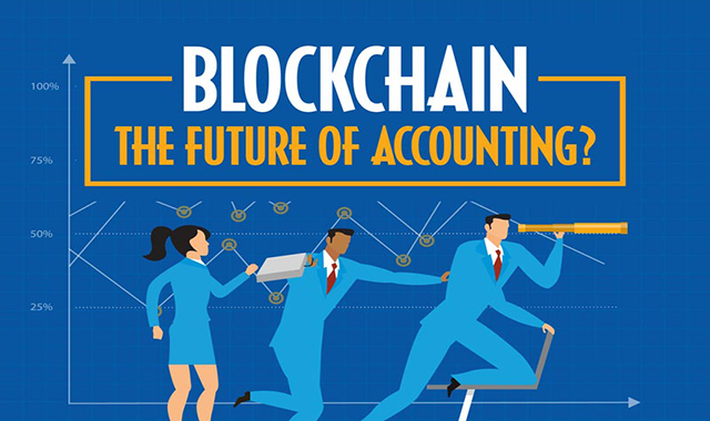 Blockchain the Future of Accounting