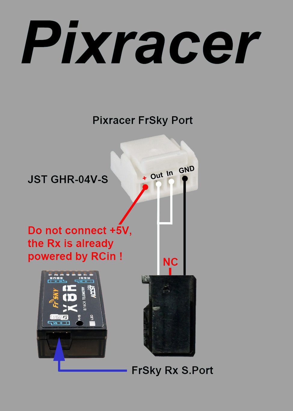 Quadcopter Robotics Frsky Cc3d Wiring Diagram Also Connect Gnd Black Wires But No Red Power Wire X8r Is Already Powered By Pixracer Through Rcin Connector