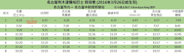 名古屋去名古屋中部機場機場巴士時間表(Nagoya to Chubu airport bus timetable)