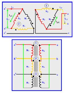 Transformator (trafo) 3 fasa hubung segitiga segitiga