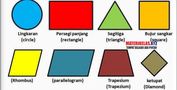 Materi Matematika Kelas 2 SD/MI Semester 1/2