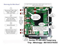 perbaikan mainboard smart tv samsung lg toshiba sony coocaa polytron tangerang