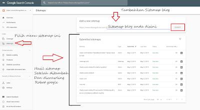Tambahkan Sitemap Situs Di Google Search Google Console