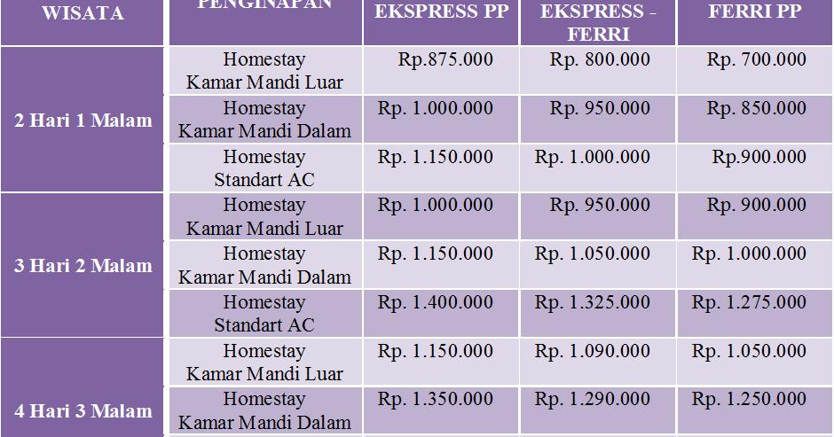 Booking Tiket Paket Wisata Karimunjawa Best Wisata Karimunjawa