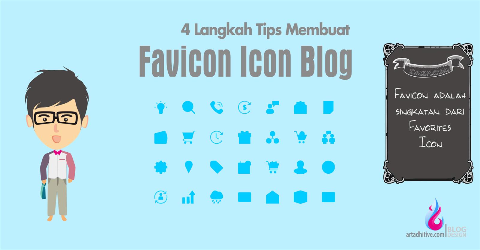 4 Langkah membuat Blog