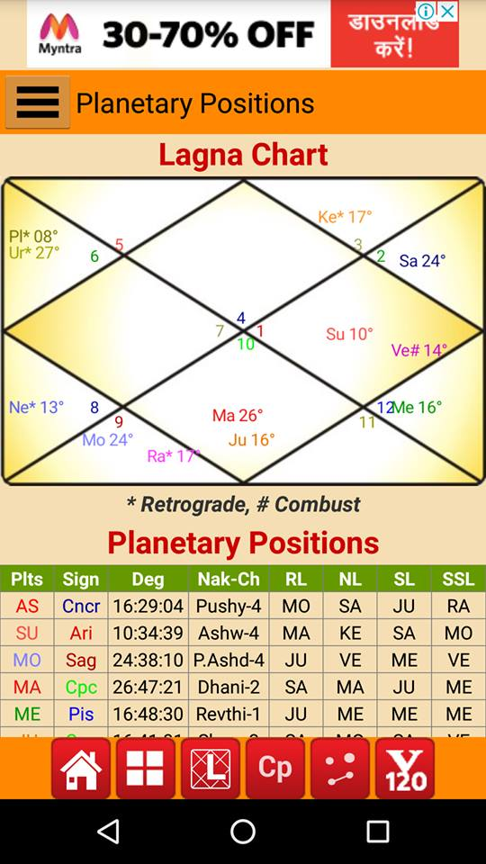 Astrology   Vedic Science: Nadi Astrology ~ Marriage and Career